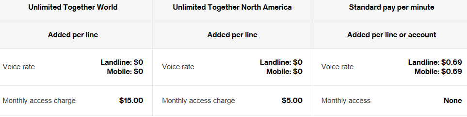 Does it cost to call Mexico? - Verizon Community