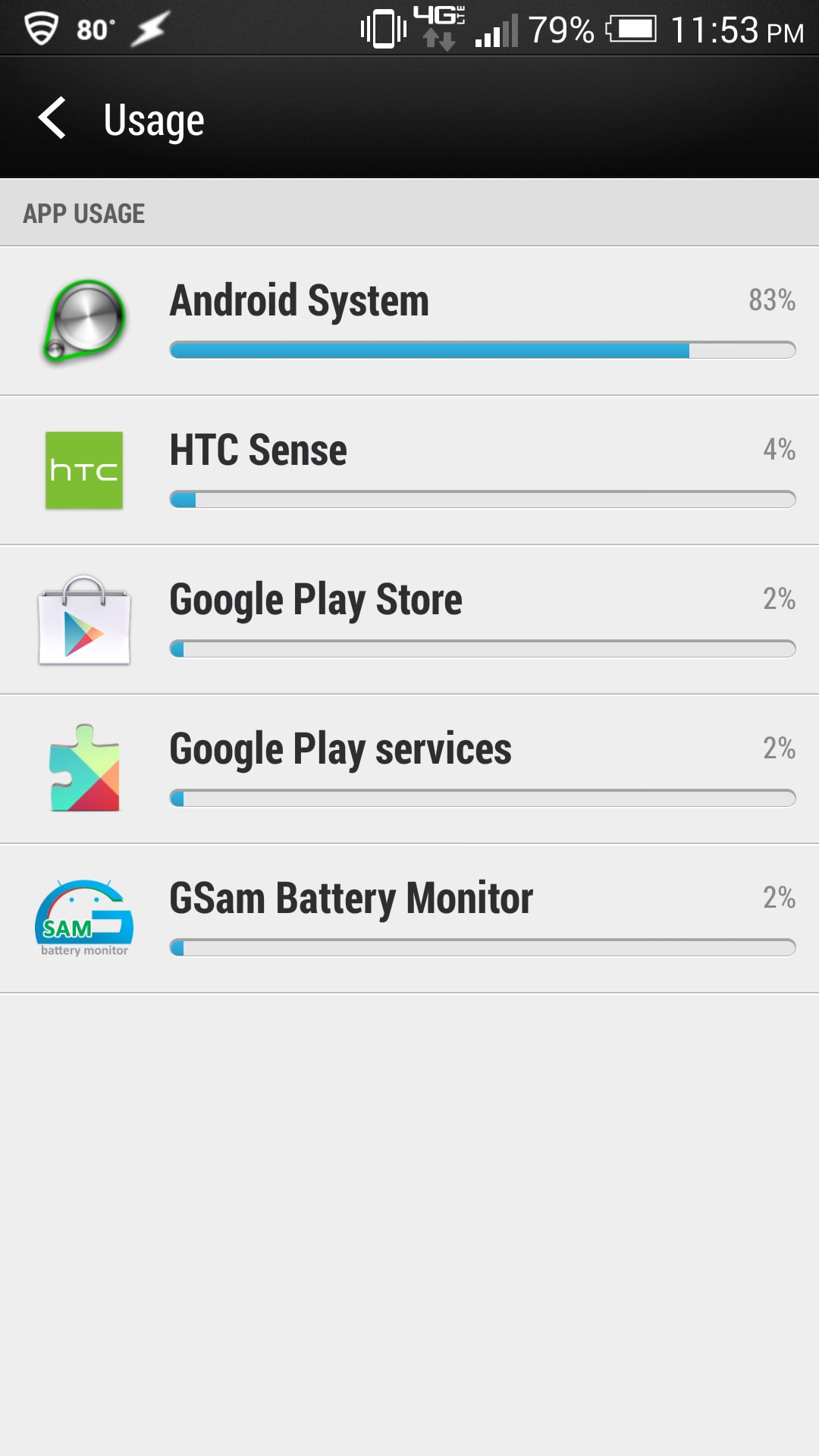 My experience with the Kitkat 4 4 2 battery drain