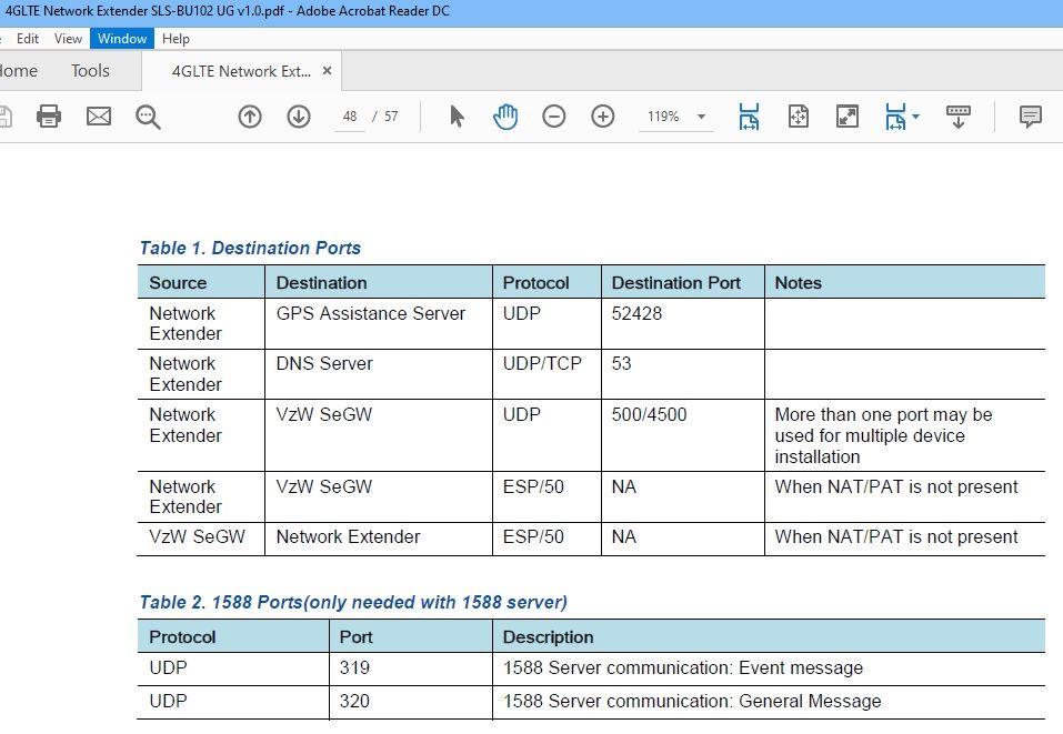 4G SCS-BU102 ports.jpg