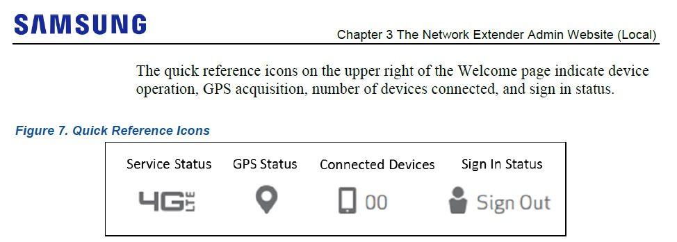 4G Net Extender 2 status.jpg