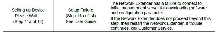 4G Net Extender Step 11a issue.jpg